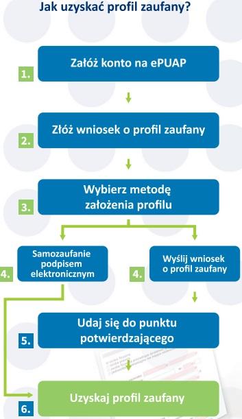 - profil_zaufany1.jpg